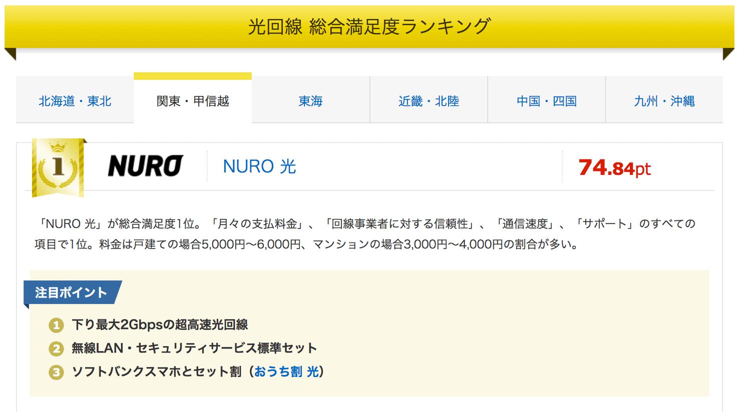 Nuro kakakucom 01