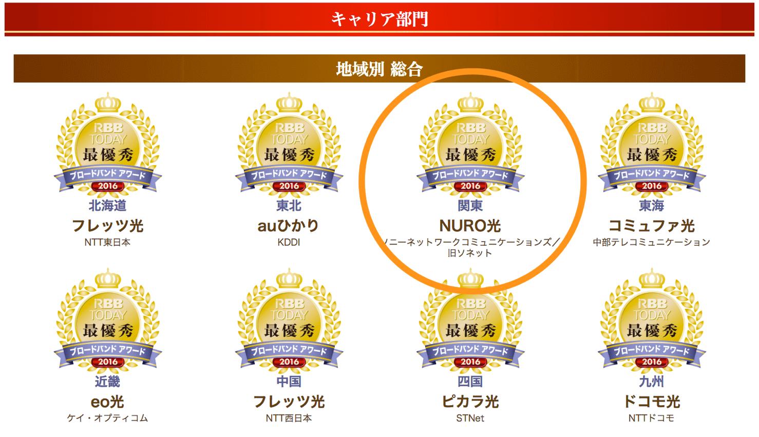 Nuro rbb2016kantou1