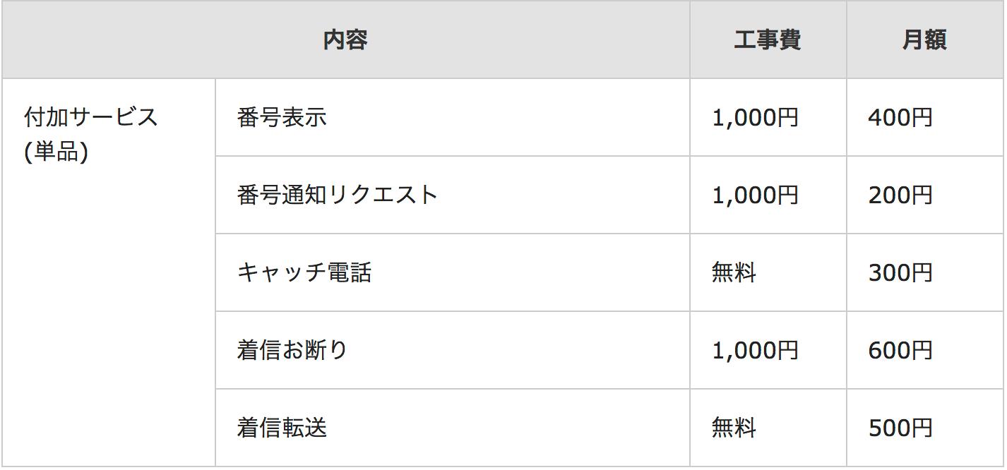 Nuro denwakouji01