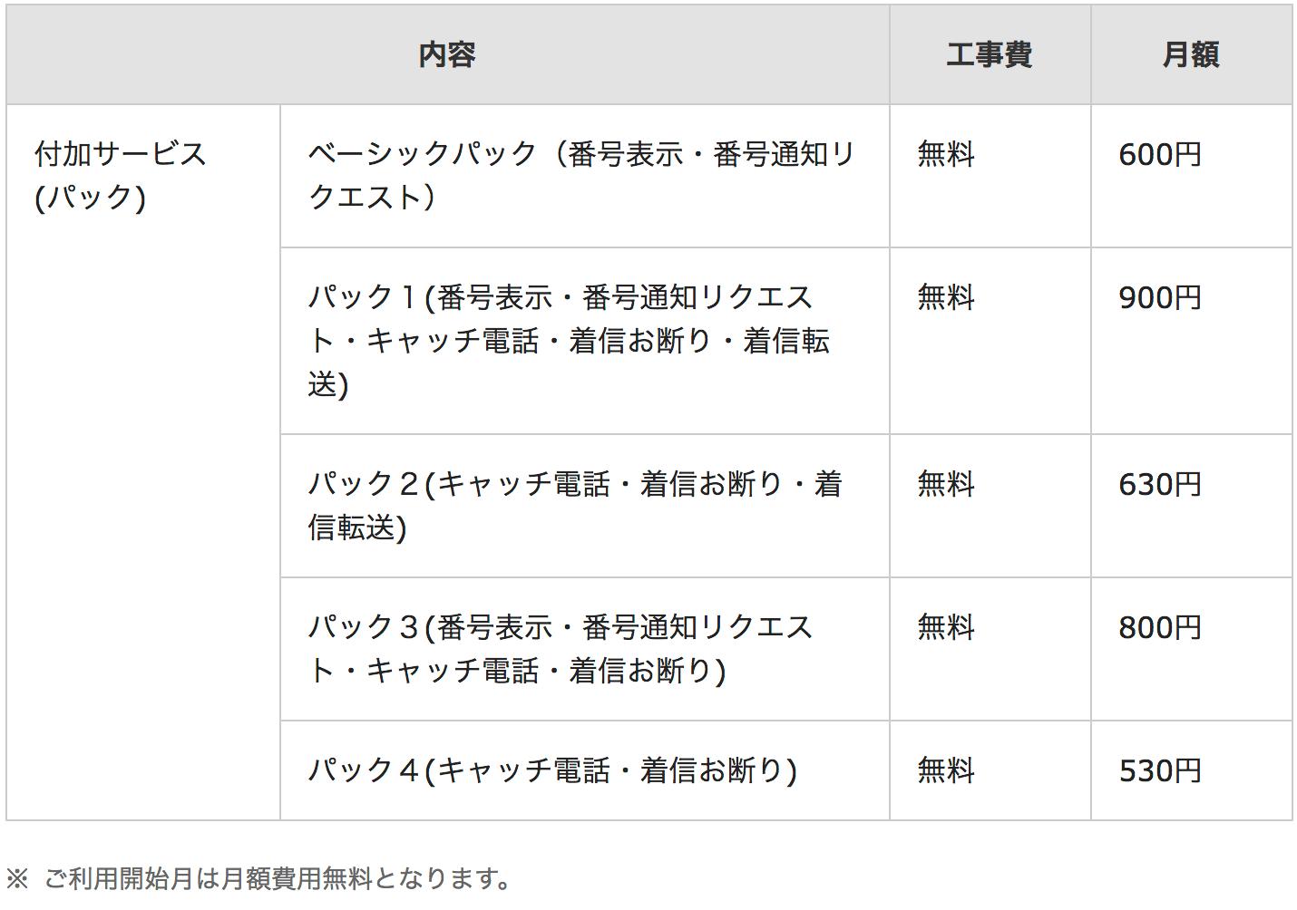 Nuro denwakouji02