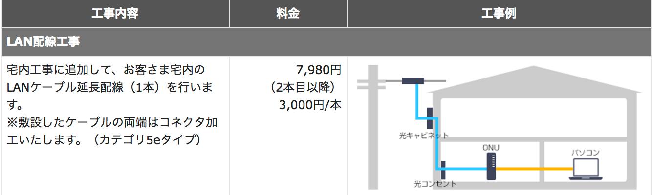 Nuro kouji101