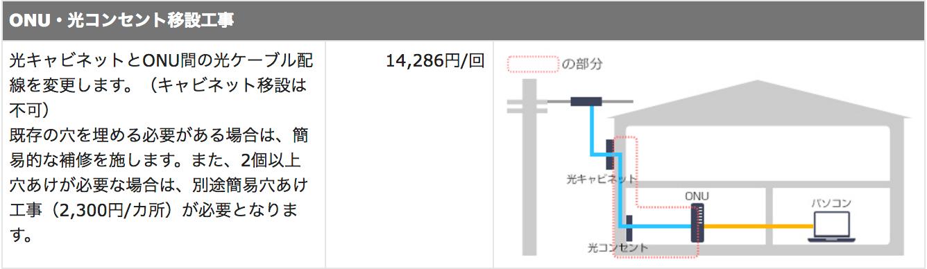 Nuro kouji105
