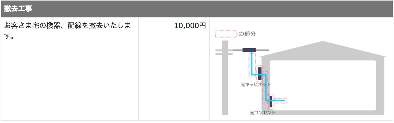 Nuro kouji107