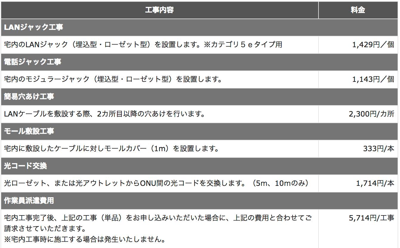 Nuro kouji111