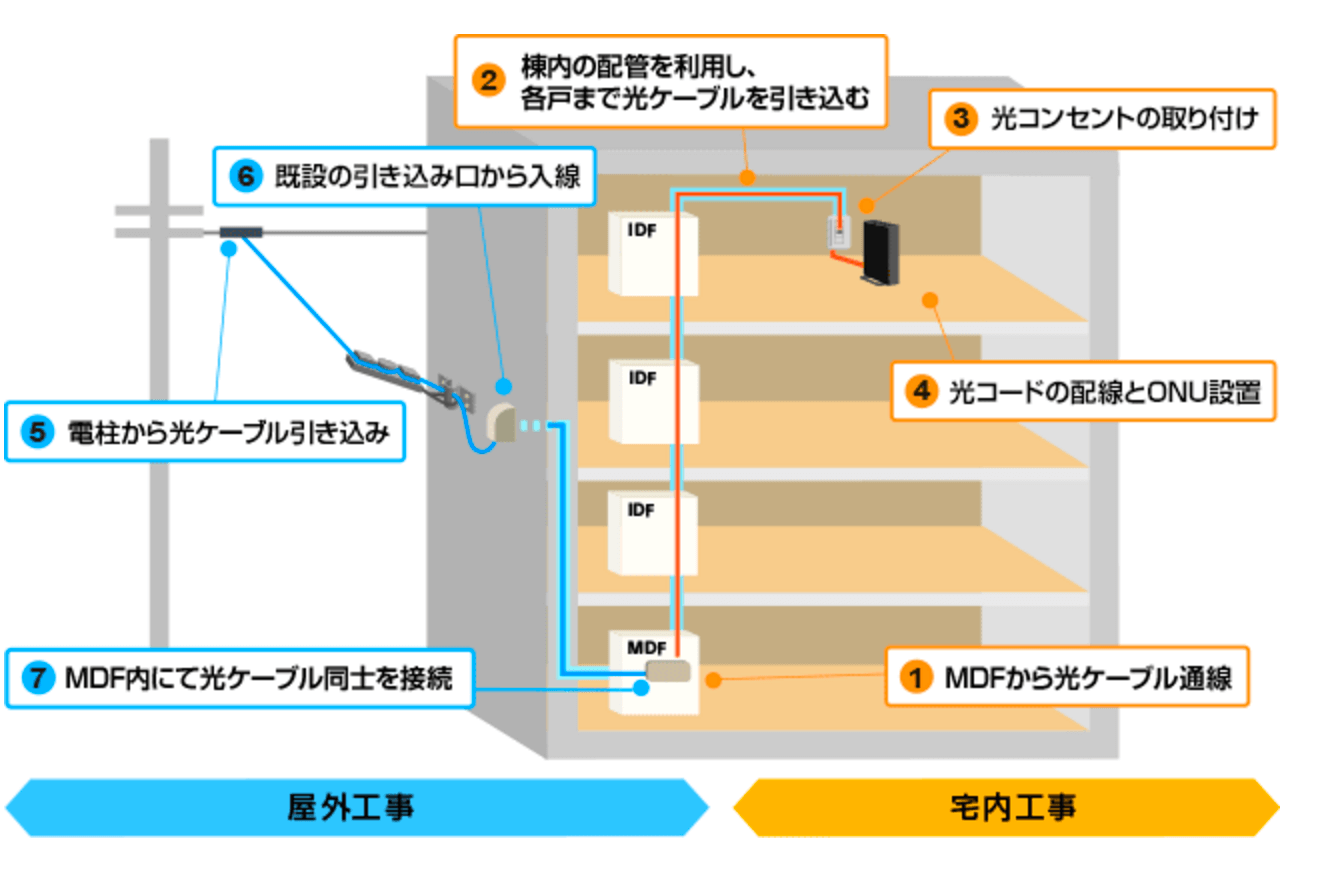 Nuro syugou001