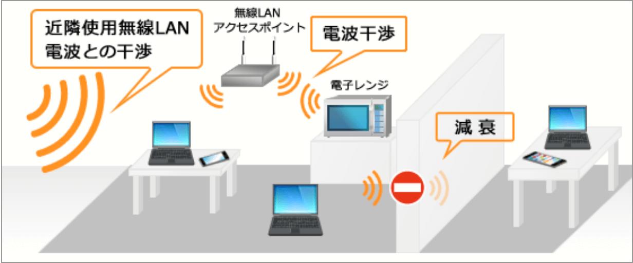 Wifi019