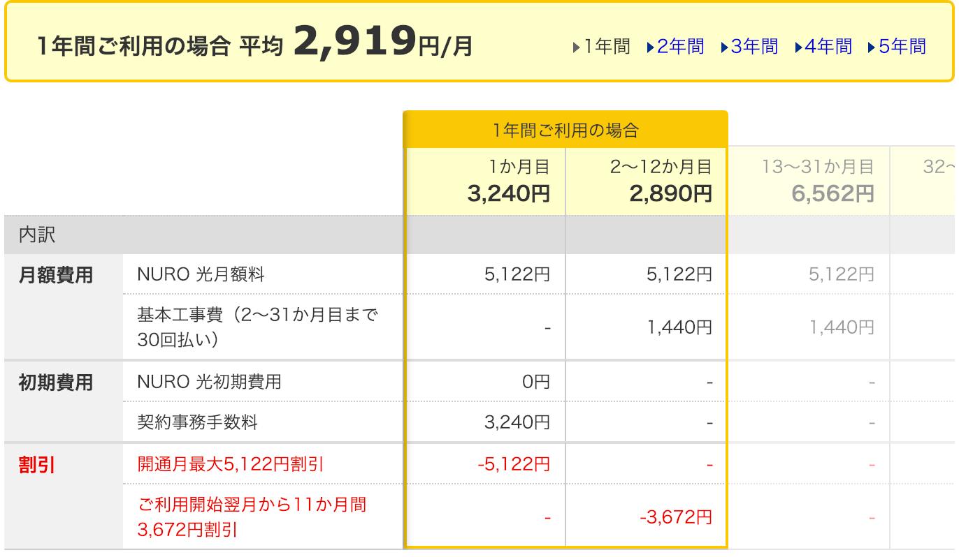 NURO光価格コム1年目の月額料金