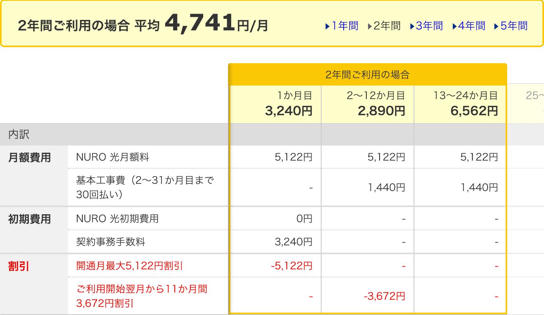 価格コムのNURO光2年目月額料金