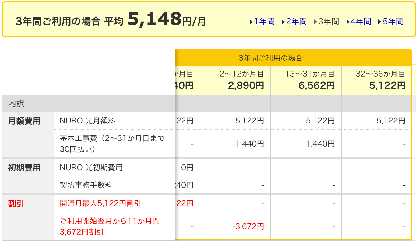 価格コムNURO光の3年目月額料金