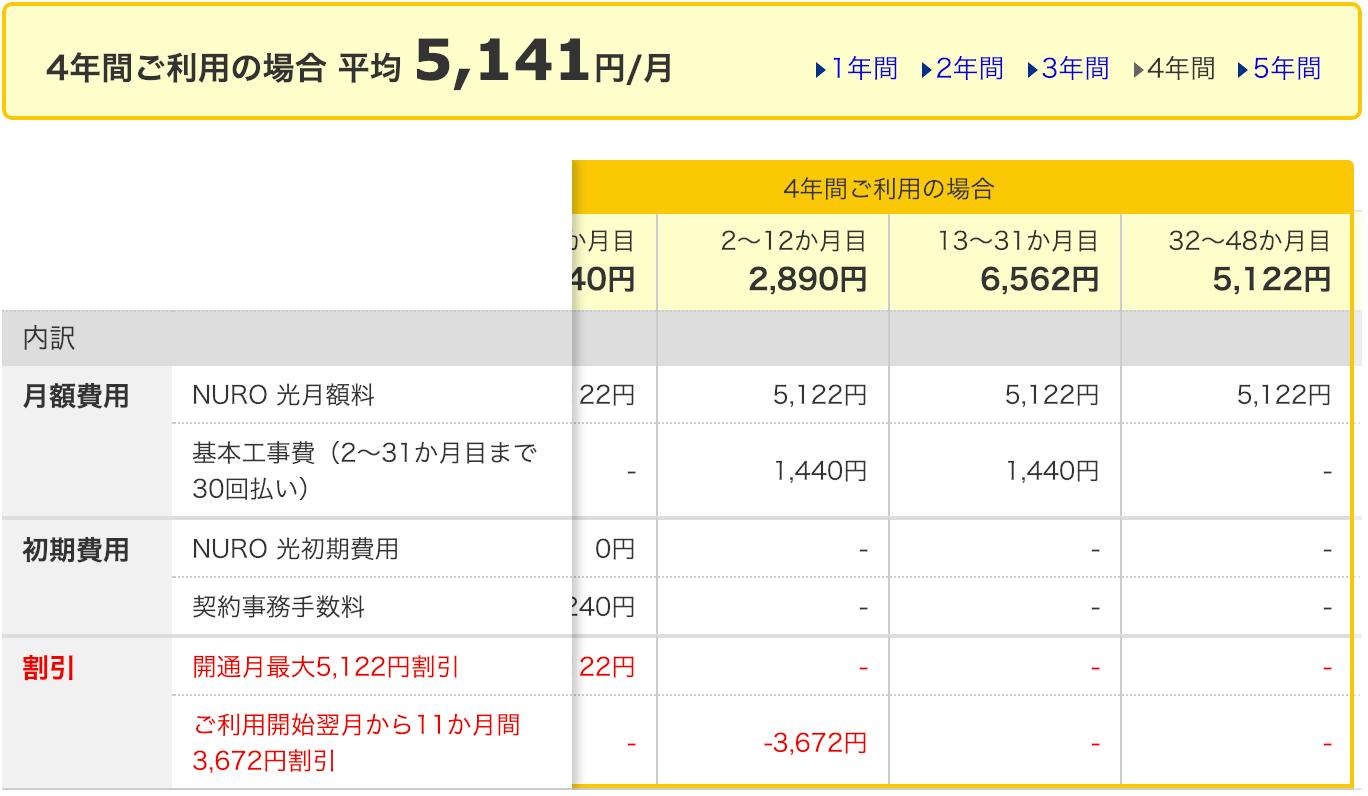 価格コムNURO光4年目の月額料金
