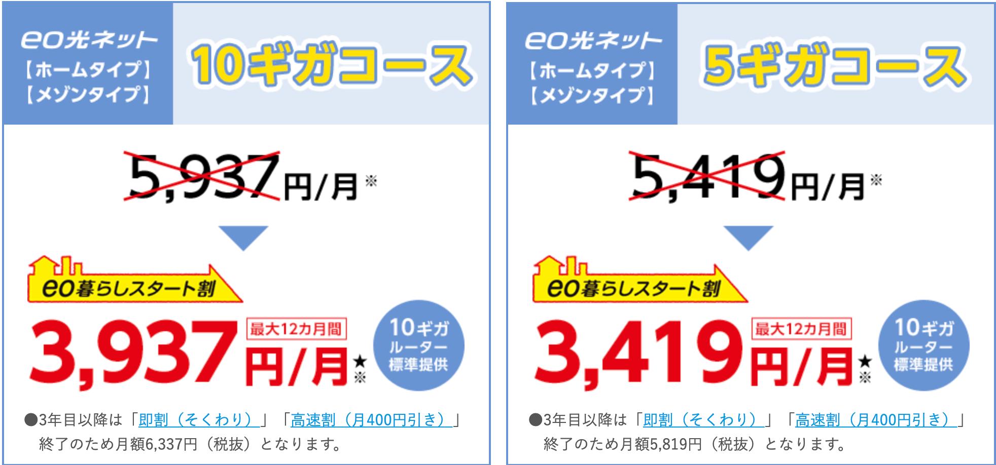 eo光10G5Gコース月額料金