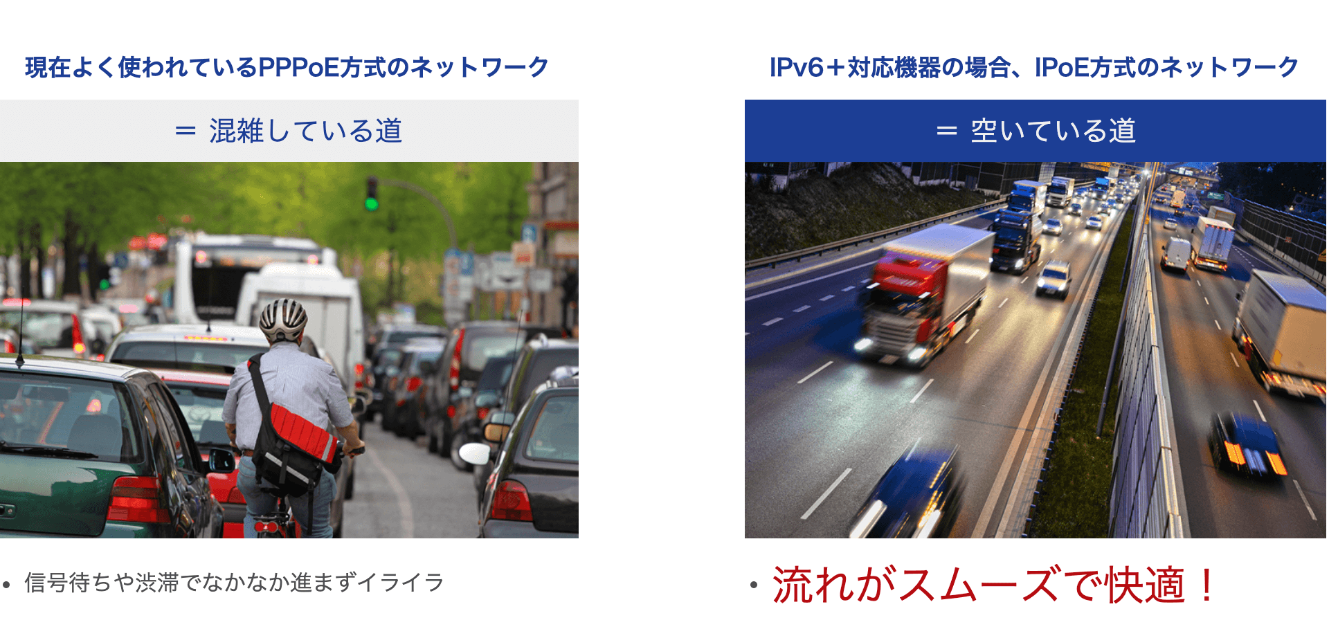 IPv6オプションは高速道路のイメージ