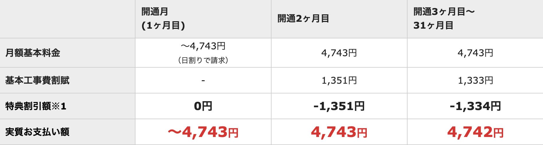 43000円の料金表