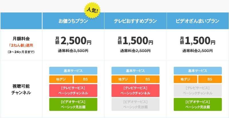 ひかりTVforNURO料金表
