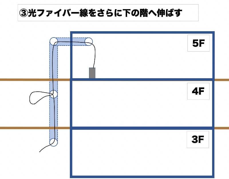 配線をさらに下階へ出す図